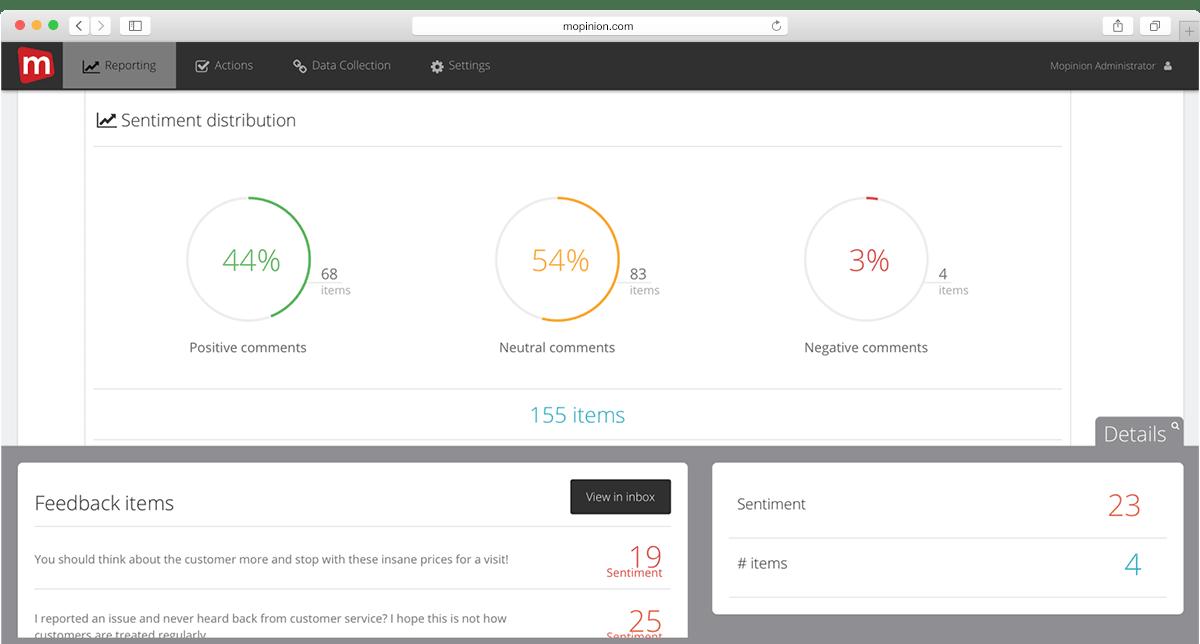Dashboard Text Analytics