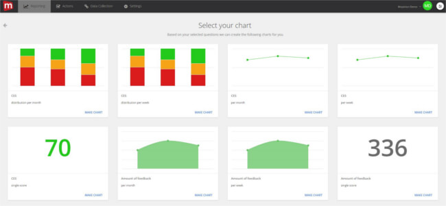 Mopinion: Building your user feedback dashboards: the easy way - Select your chart type