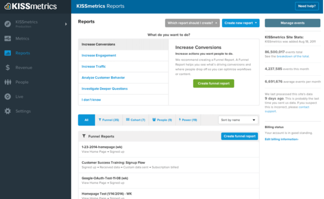 KissMetrics - A/B and split testing tools