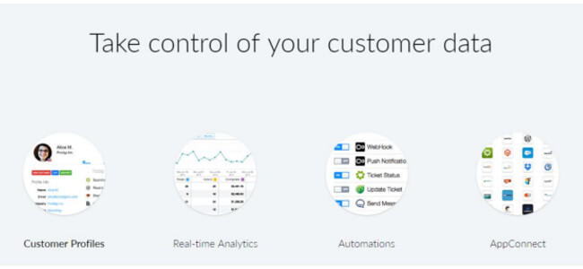 Woopra - UX analytics and event tracking tools