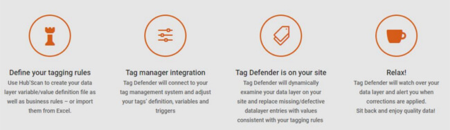 Mopinion: Top 13 Best Tag Management Tools - HubScan