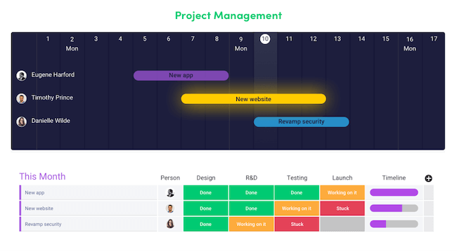 Top 20 Best Project Management Software: An Overview - Monday.com