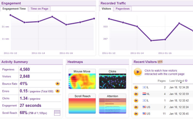Mopinion: Top 23 Conversion Rate Optimisation Tools: An Overview - Clicktale