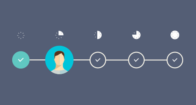 Mopinion: User Feedback: The Secret to Successful User Onboarding - Onboarding checklist
