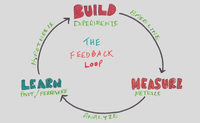第一次補習 - The feedback loop