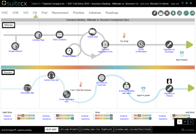 Top Customer Journey Mapping Tools An Overview Mopinion - Customer journey map template
