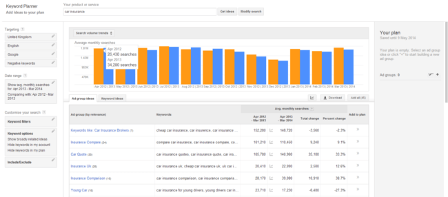 Mopinion: Top 29 Search Engine Optimisation (SEO) Tools - Google Keyword Planner