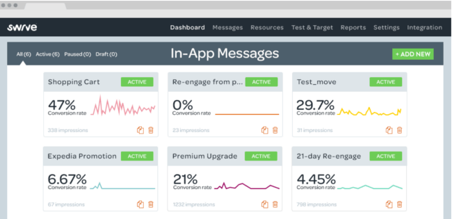 Mopinion: 10 Tools With In-App & Web Notifications - Swrve