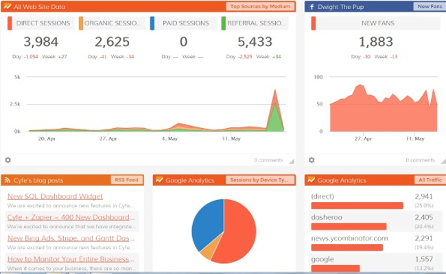 Mopinion: Which KPI Dashboarding Software should Digital Marketing Managers Use? - Dasheroo