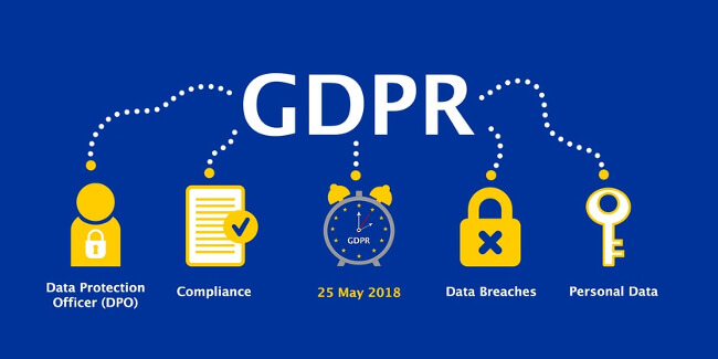 Mopinion: GDPR is coming: The impact on digital feedback collection - GDPR