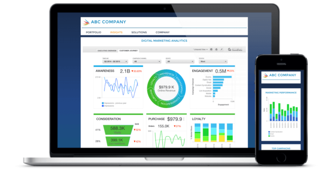 Mopinion: Which KPI Dashboarding Software should Digital Marketing Managers Use? - GoodData