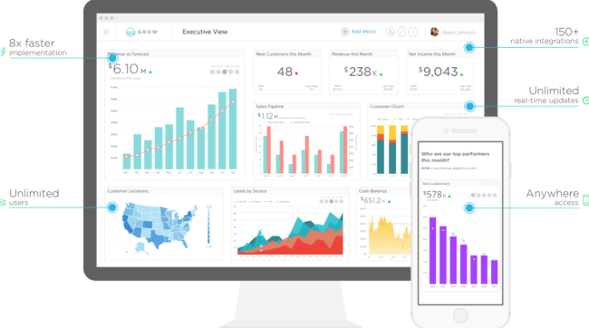 Mopinion: Which KPI Dashboarding Software should Digital Marketing Managers Use? - Grow