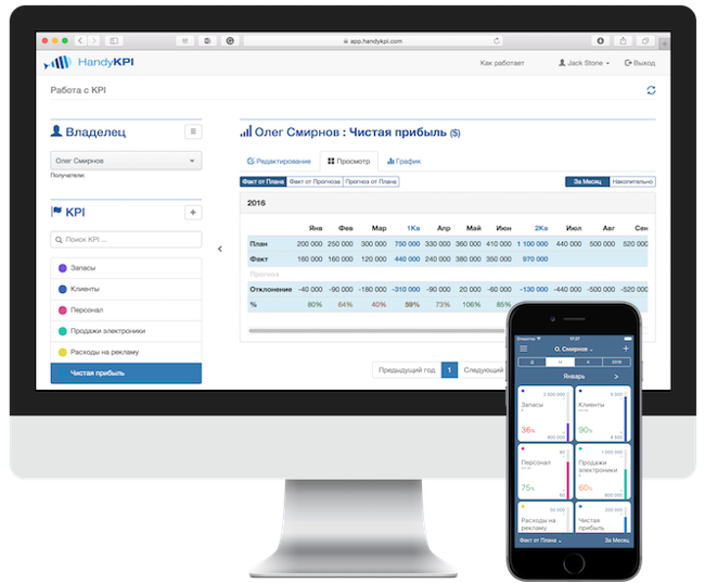 Mopinion: Which KPI Dashboarding Software should Digital Marketing Managers Use? - HandyKPI