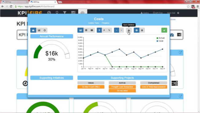 Mopinion: Which KPI Dashboarding Software should Digital Marketing Managers Use? - KPI Fire