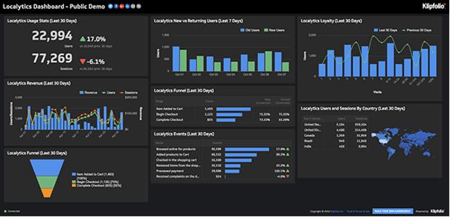 Mopinion: Which KPI Dashboarding Software should Digital Marketing Managers Use? - Klipfolio