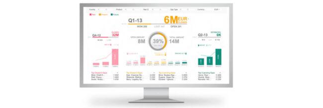 Mopinion: Which KPI Dashboarding Software should Digital Marketing Managers Use? - Qlik