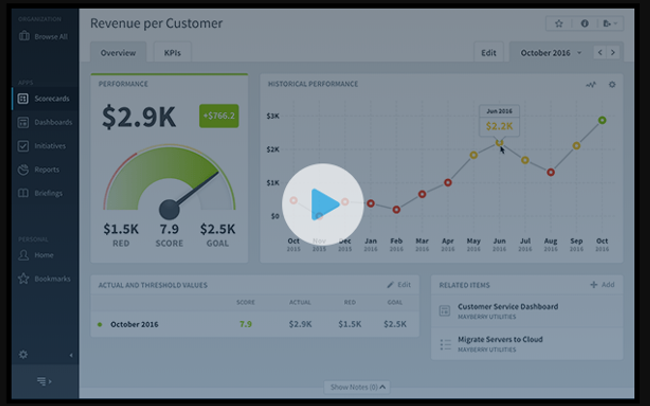 Mopinion: Which KPI Dashboarding Software should Digital Marketing Managers Use? - Scoreboard