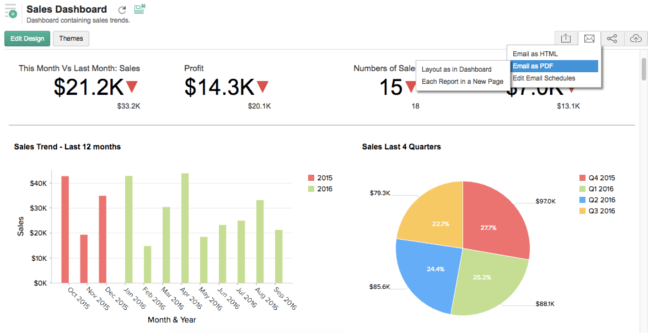 Mopinion: Which KPI Dashboarding Software should Digital Marketing Managers Use? - Zoho