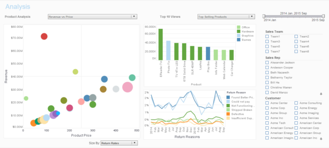 Mopinion: Which KPI Dashboarding Software should Digital Marketing Managers Use? - Inetsoft