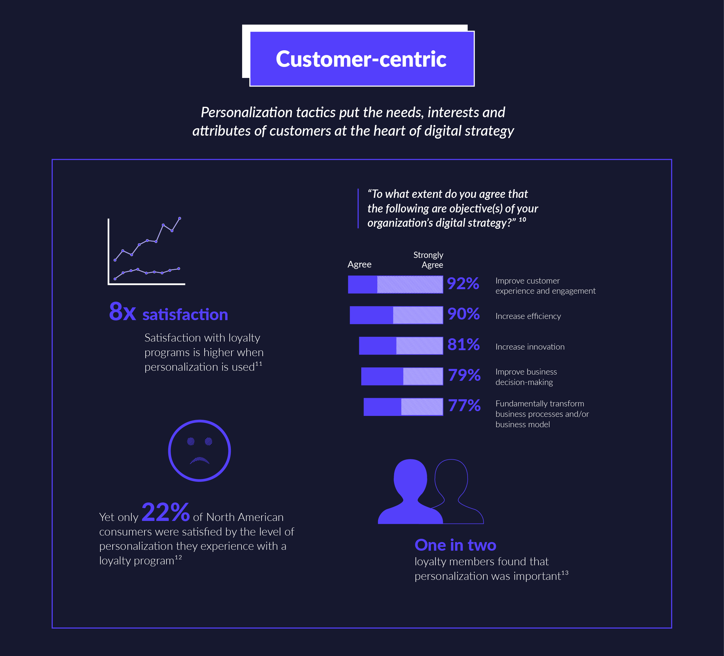 Mopinion: How to Increase CX Through Testing and Personalization - Infographic AB Tasty