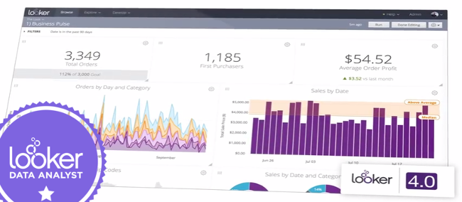 Mopinion: Top 15 Business Intelligence Tools - Looker