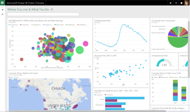 Mopinion: Top 15 Business Intelligence Tools - Microsoft Power BI
