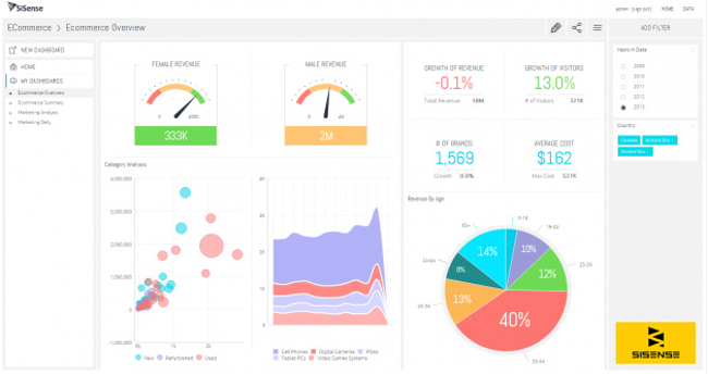 Mopinion: Top 15 Business Intelligence Tools - Sisense