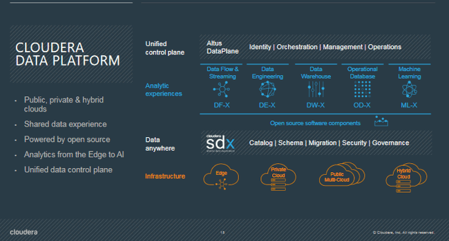 Mopinion: Top 10 Data Management Platforms: An overview - Cloudera