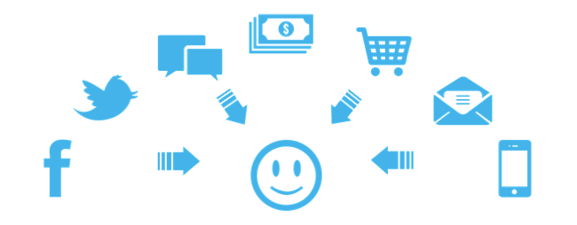 Mopinion: 360 Degree Customer Journey: What You Really Need To Know About It - MuleSoft