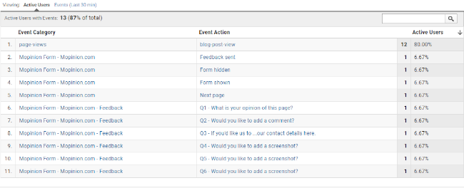 Mopinion: Push customer feedback results directly to Google Analytics - GA Events