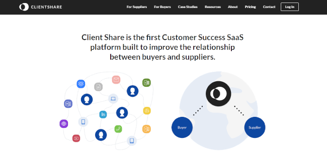 Mopinion: Top 20 Customer Success Software: An Overview - Client Share