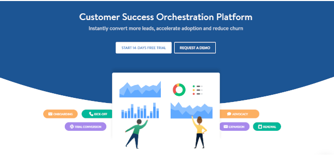 Mopinion: Top 20 Customer Success Software: An Overview - Salesmachine