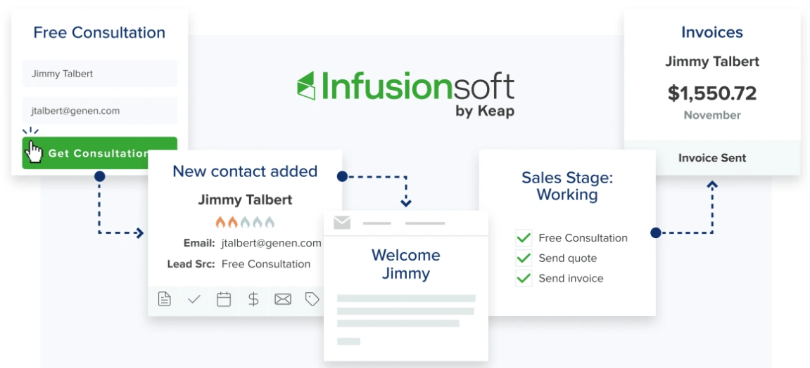 Mopinion: Which Customer Service Software is best for your organisation? - InfusionSoft by Keap