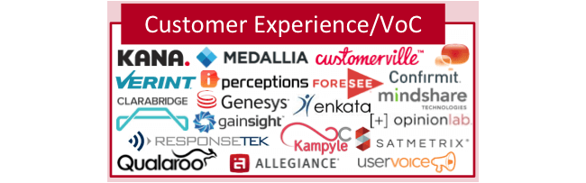 Mopinion: The State of Customer Experience (CX): What's happening now? -  2014 Martech Landscape CX