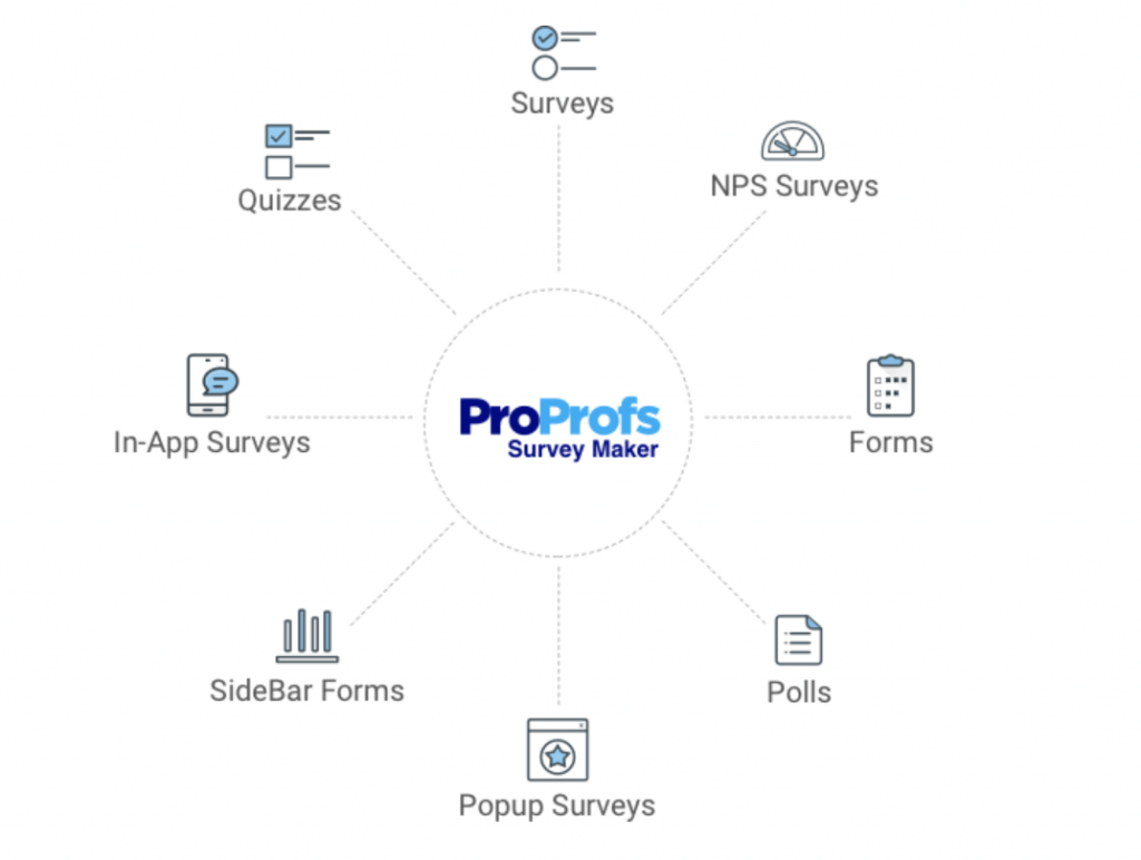 ProProfs online survey tool