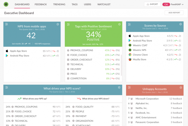 Wootric customer feedback tool