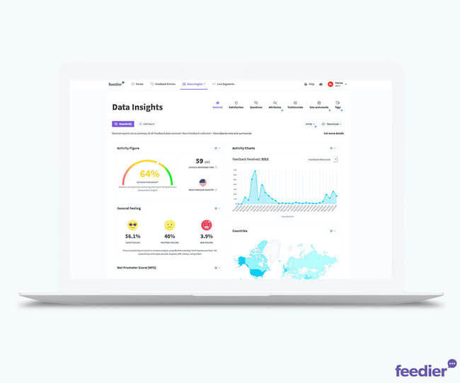 Top 21 Best Online Survey Software and Questionnaire Tools: An overview: Feedier