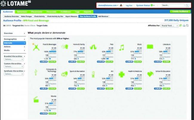 Lotame data management platform