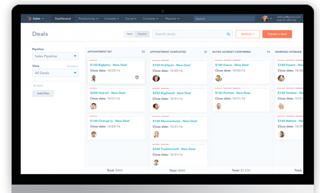 HubSpot CRM for SMBs