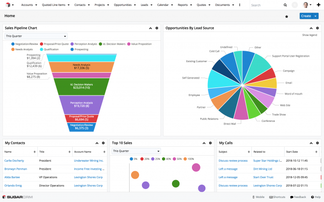 SugarCRM for small businesses