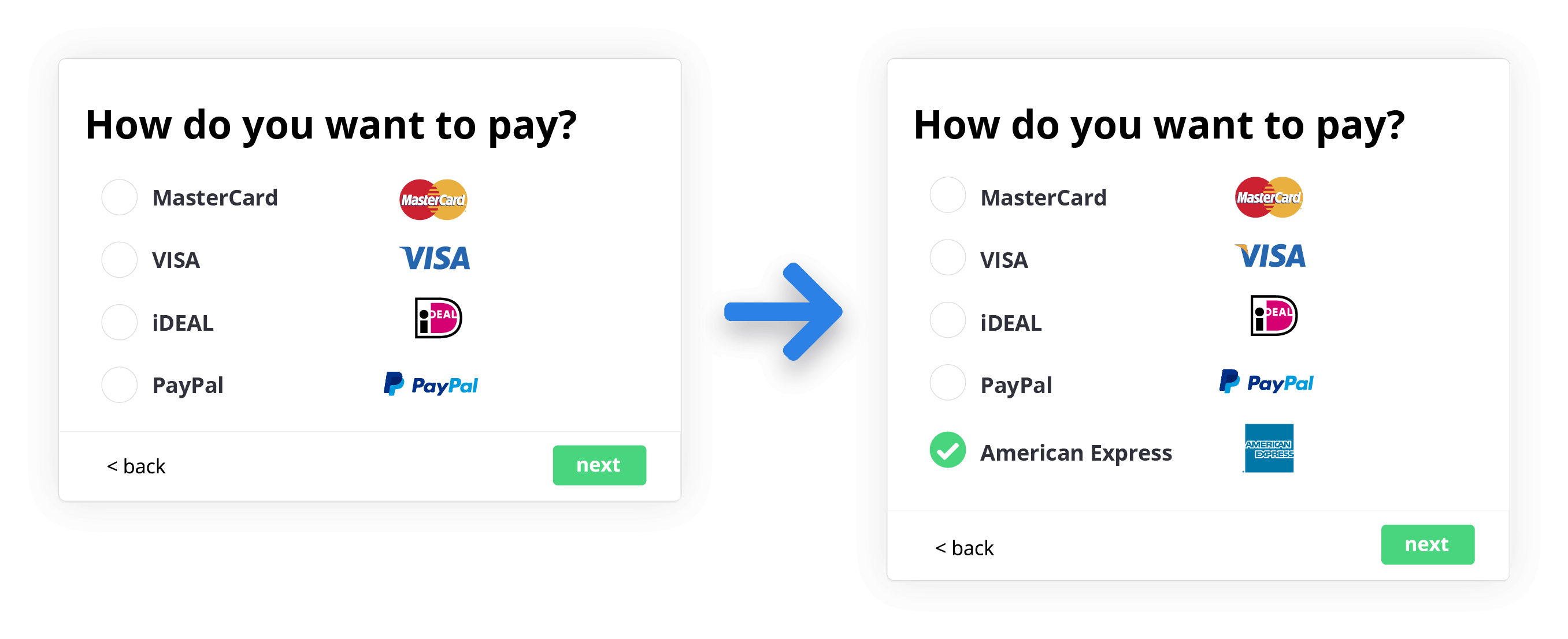 Mopinion: How to Validate your Testing with Online User Feedback - Payment method
