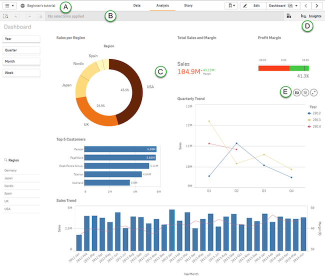 Mopinion: Deze 25 digitale marketing tools zorgen voor groei - Qlik Sense