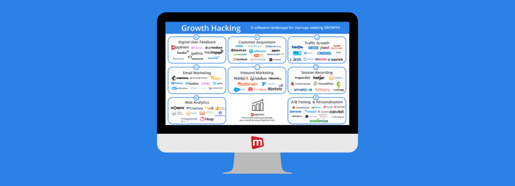 Mopinion: Mopinion's 2020 Growth Hacking Landscape - Landscape Cover