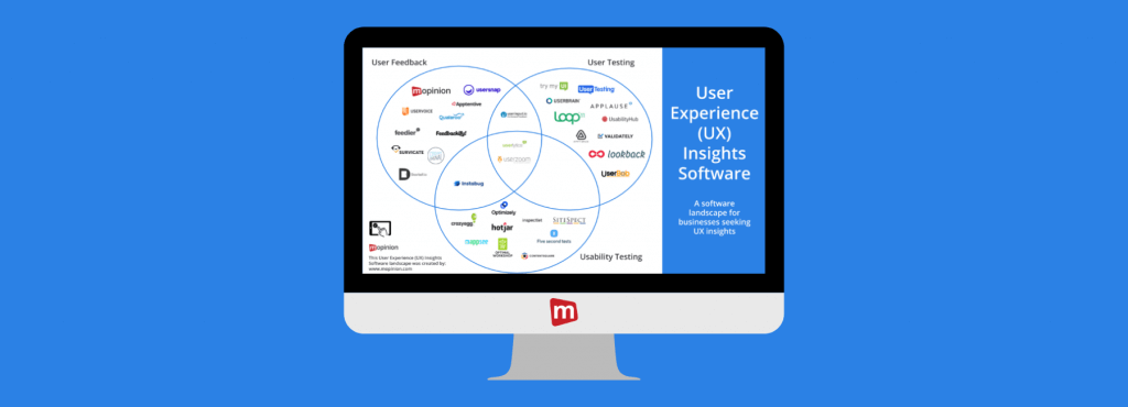 Mopinion: Mopinion's 2020 User Experience (UX) Insights Software Landscape - Cover