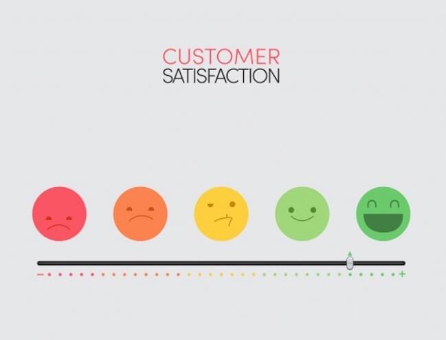 Zo meet je de klanttevredenheid van je mobiele app - smiley rating klanttevredenheid