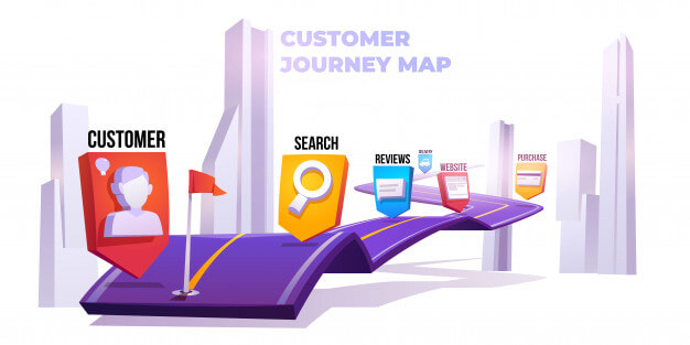 customer-journey-map-customer-decision