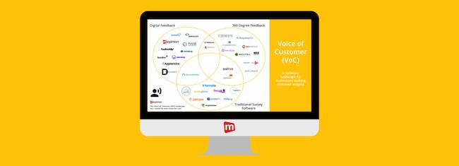 2020 Voice of Customer (VoC) Software Landschap - afbeelding