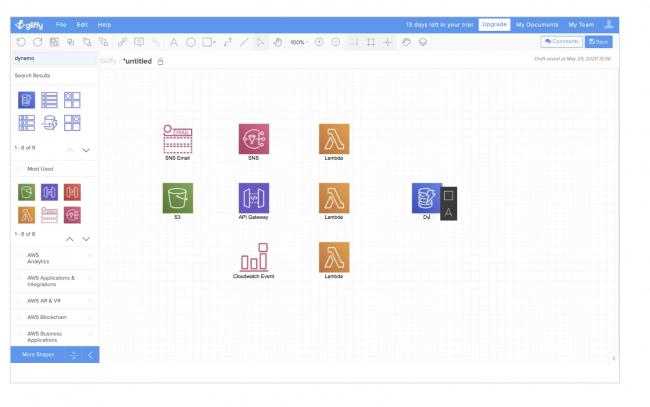 Gliffy customer journey mapping